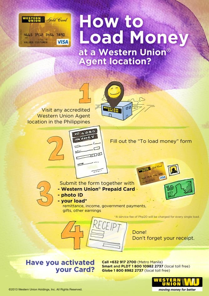 Western Union Prepaid Card Login - Newletterjdi co