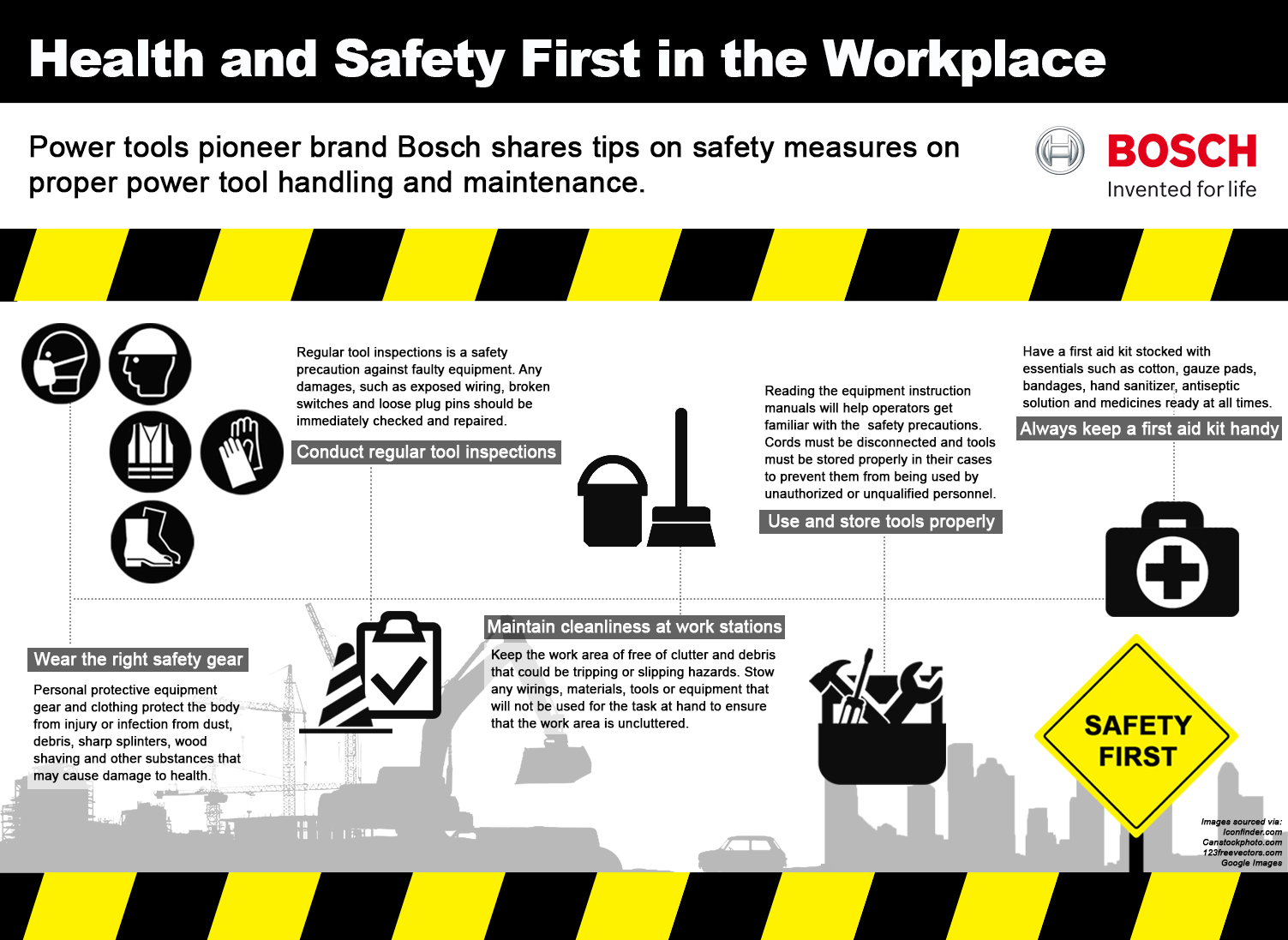 the importance of health and safety in the workplace 10 steps to a safe and healthy workplace understand how a safety and healthy workplace benefits workers, families, businesses, and the community  know your responsibilities for keeping a safe and healthy workplace.