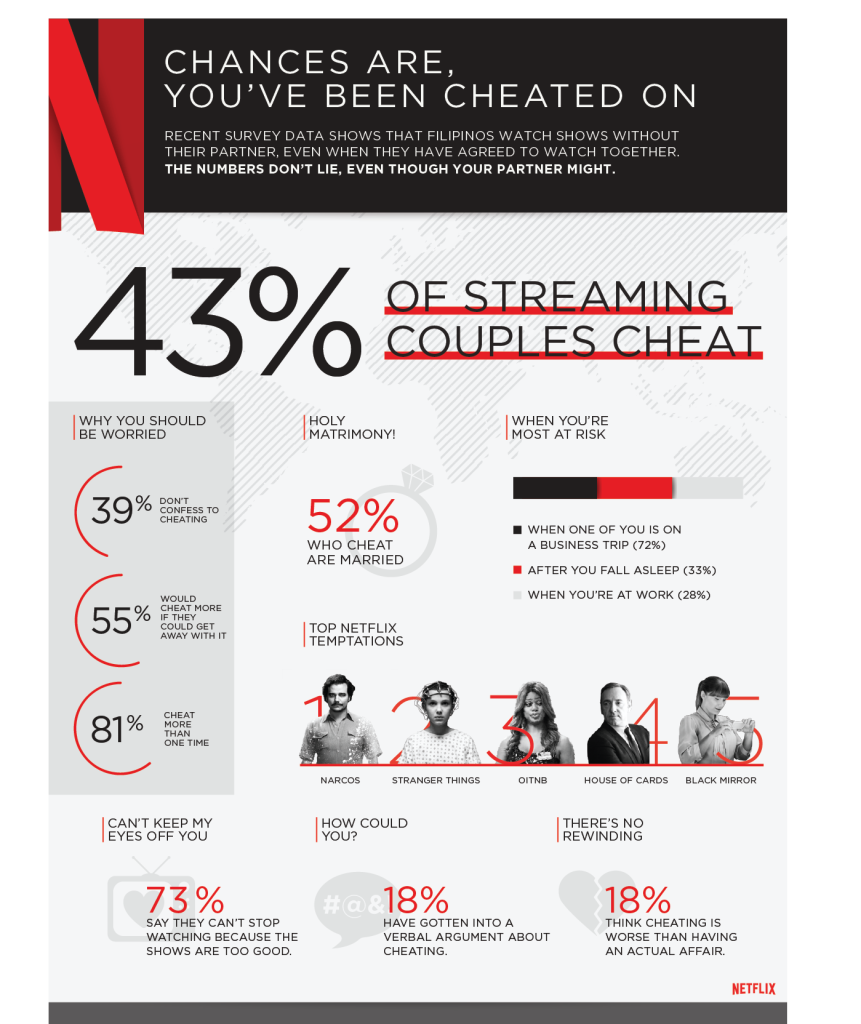 netflix-cheating-local-ph-info-graphic