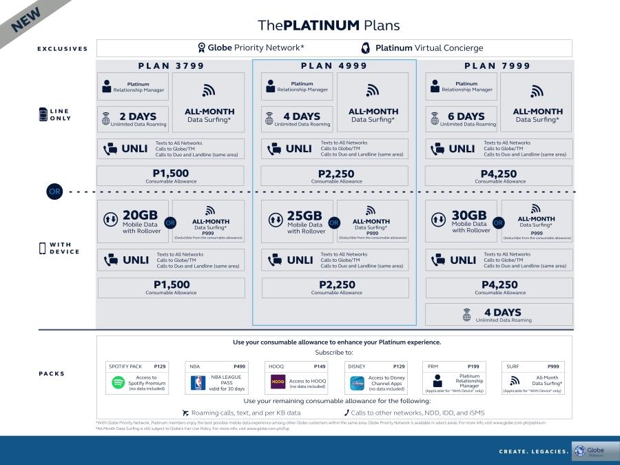 theplatinum-plans